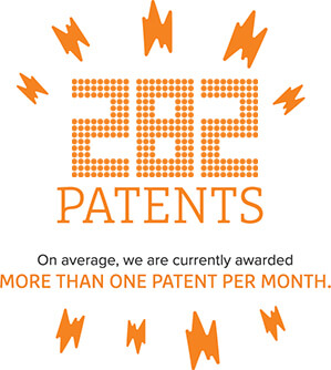 282 patents. On average, we are currently awarded more than one patent per month.